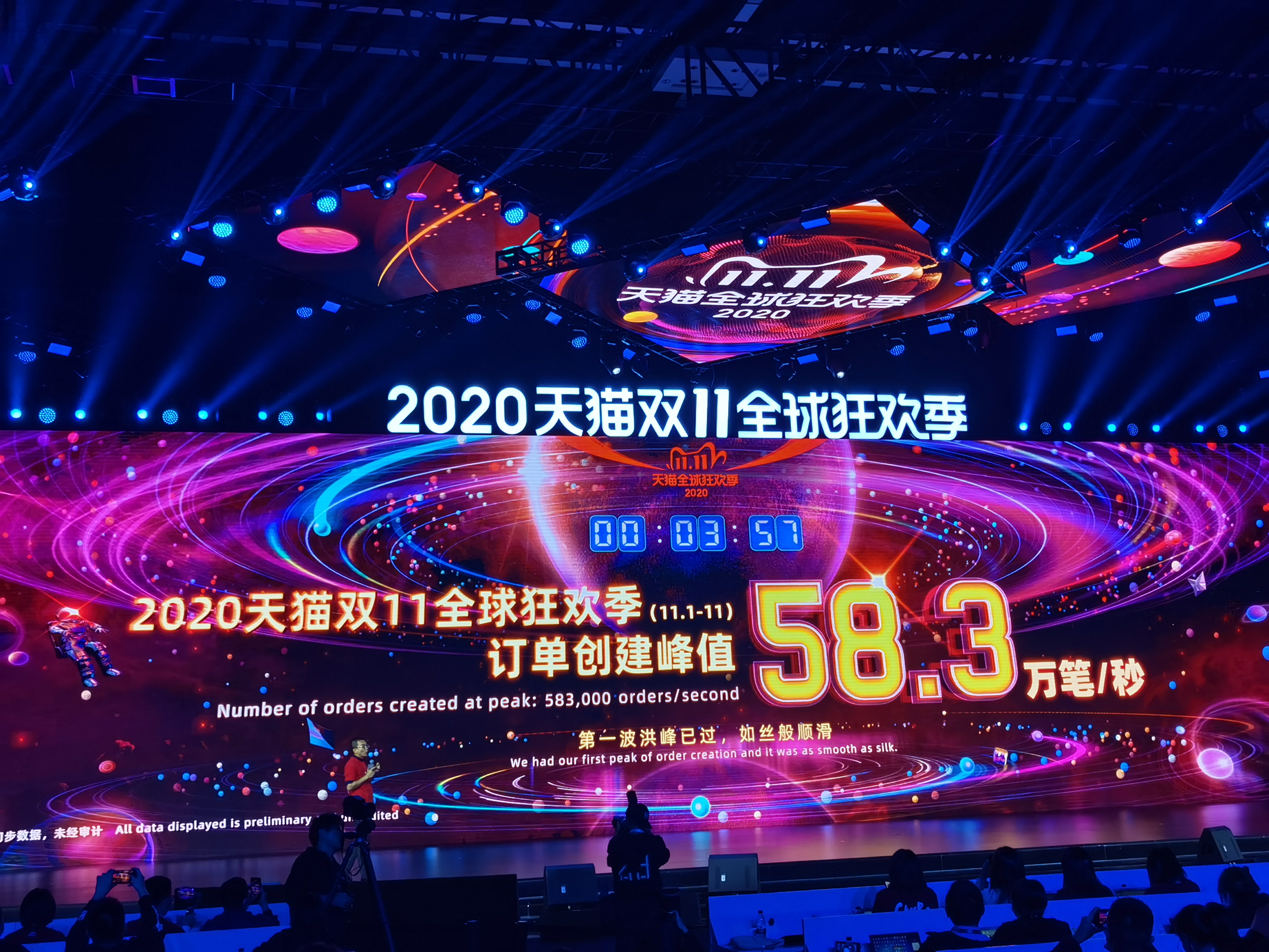 How Singles Day Compares To Black Friday And Amazon Prime Day