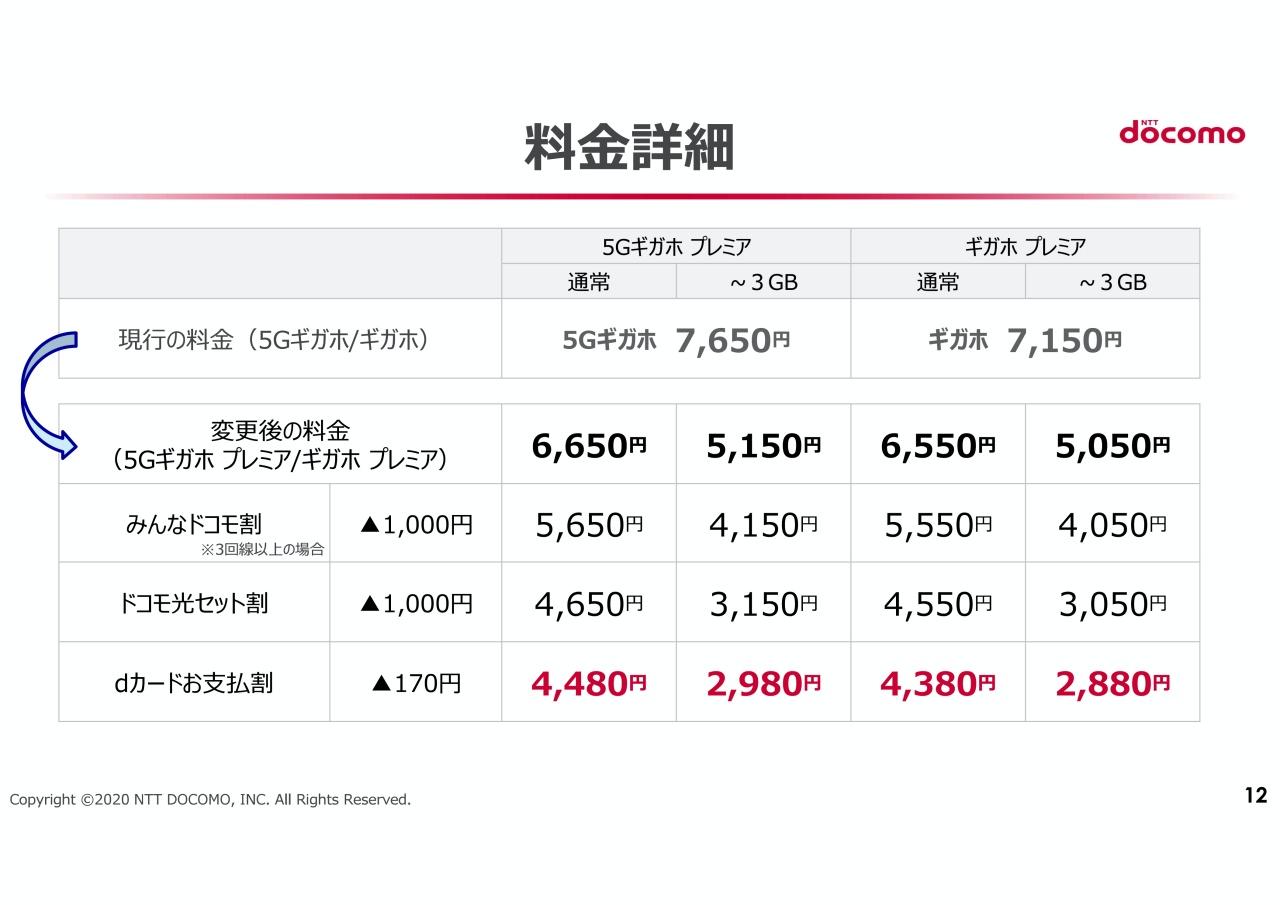 SoftBank Junya Ishino