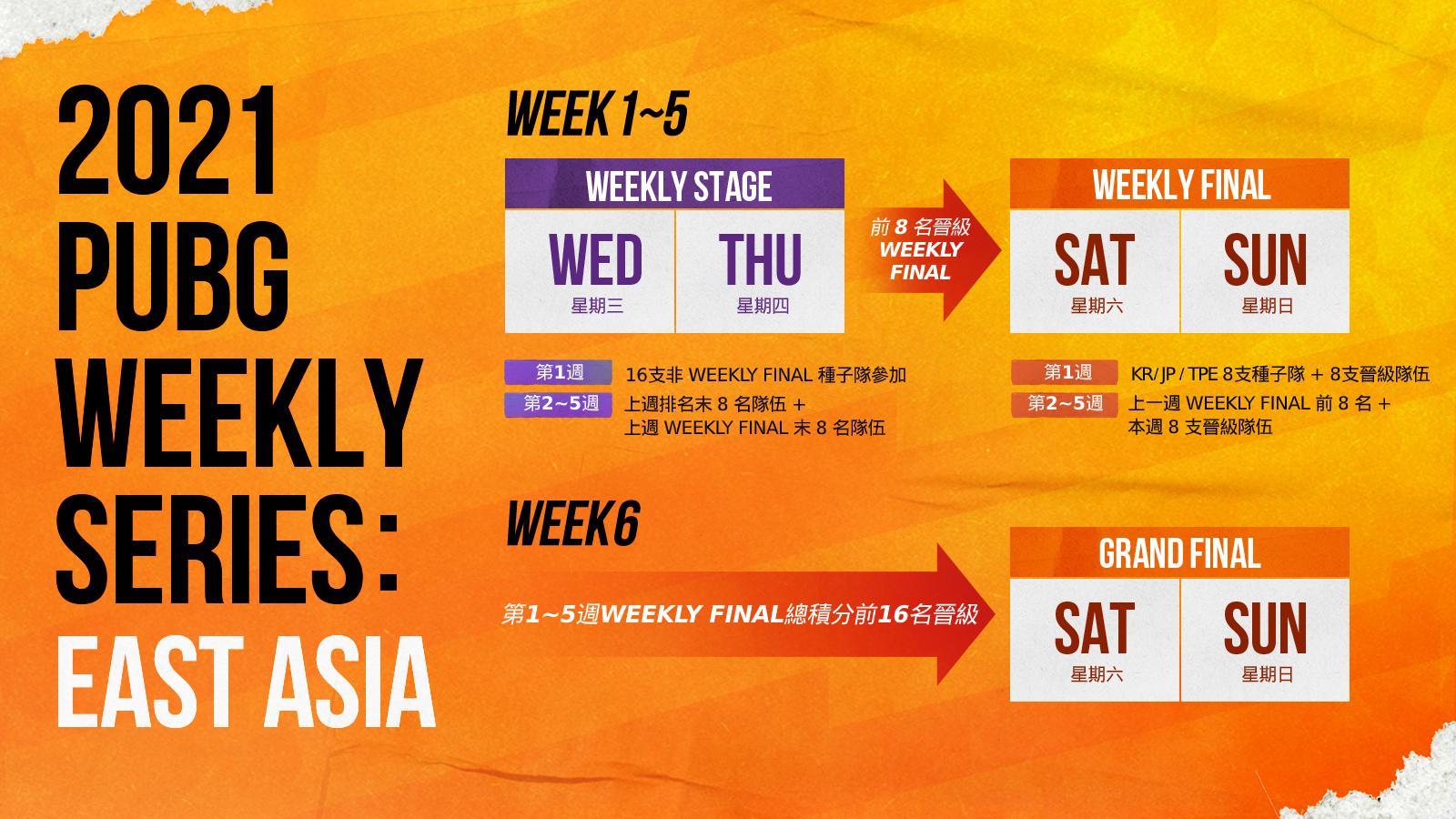 PWS 啟用全新賽事系統 – Weekly Series