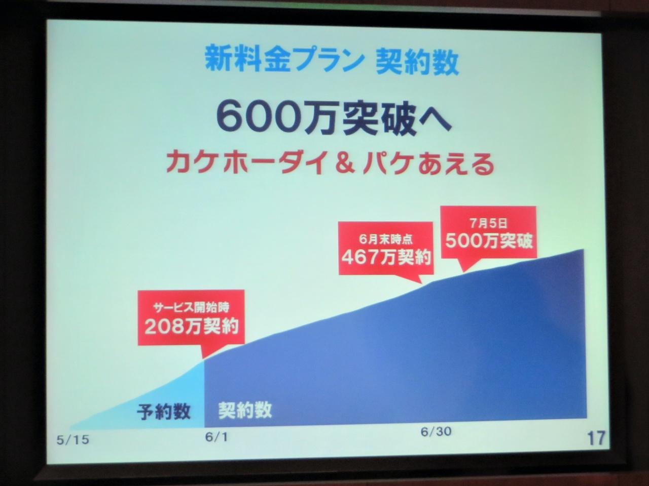 NTT docomo ahamo Masahiro Sano