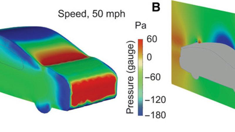 圖/美國布朗大學4名博士最近做了模擬車艙氣流的研究,他們模擬人類呼吸時產生的氣溶膠,觀察在車艙內隨不同位置車窗開關的移動軌跡。