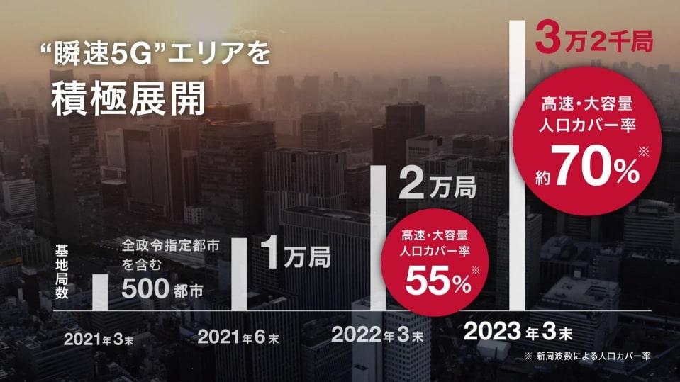 5G Masahiro Sano