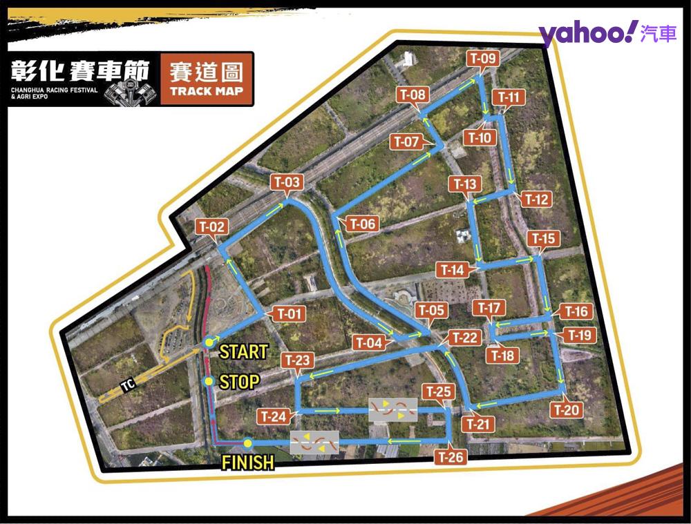 這次在彰化高鐵站田中重劃區,舉辦封街拉力賽事,全長5.2公里、共26個彎點。