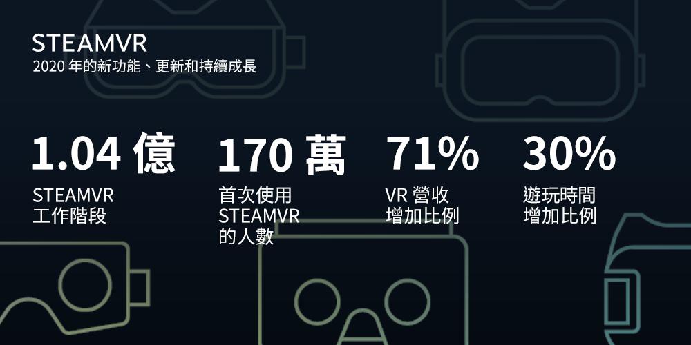 (圖源:Steam)