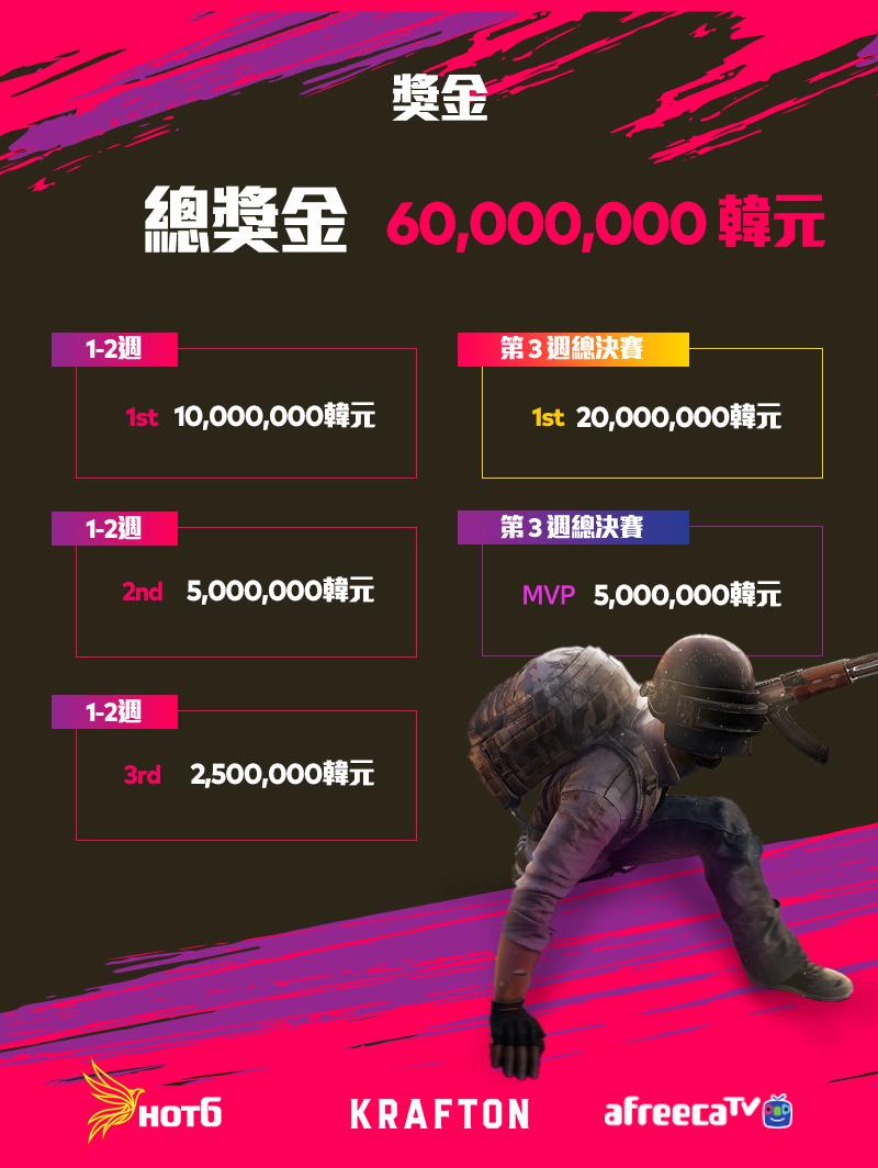 PWS 季前賽獎金高達 6 千萬韓元