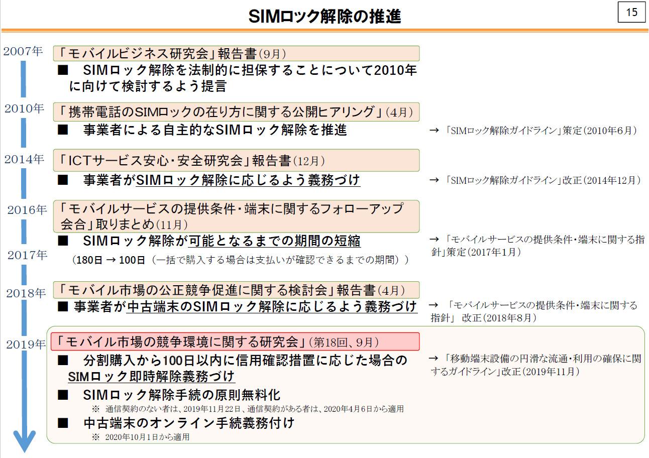 SIM Masahiro Sano
