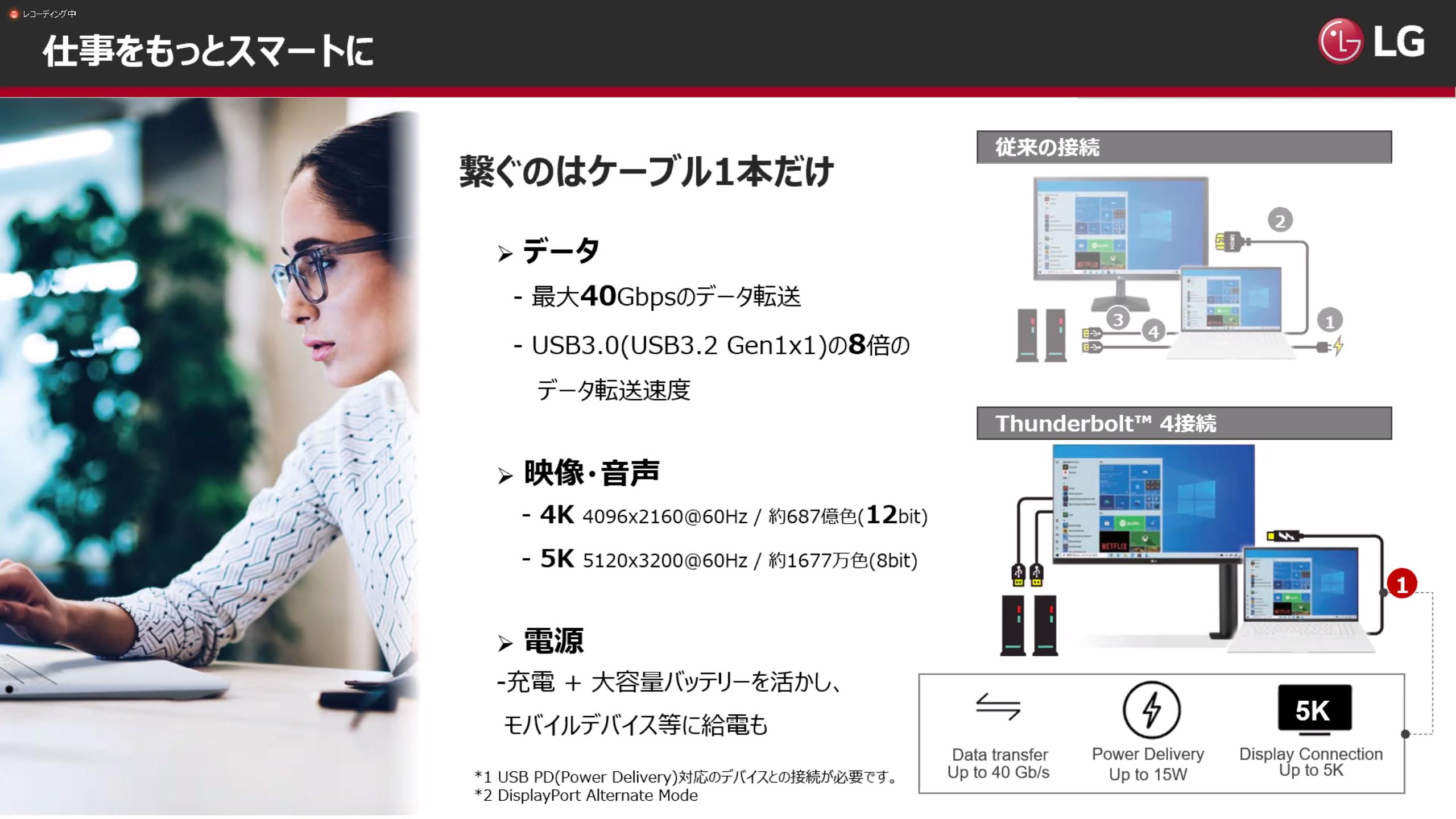 LG gram 2021 日本版