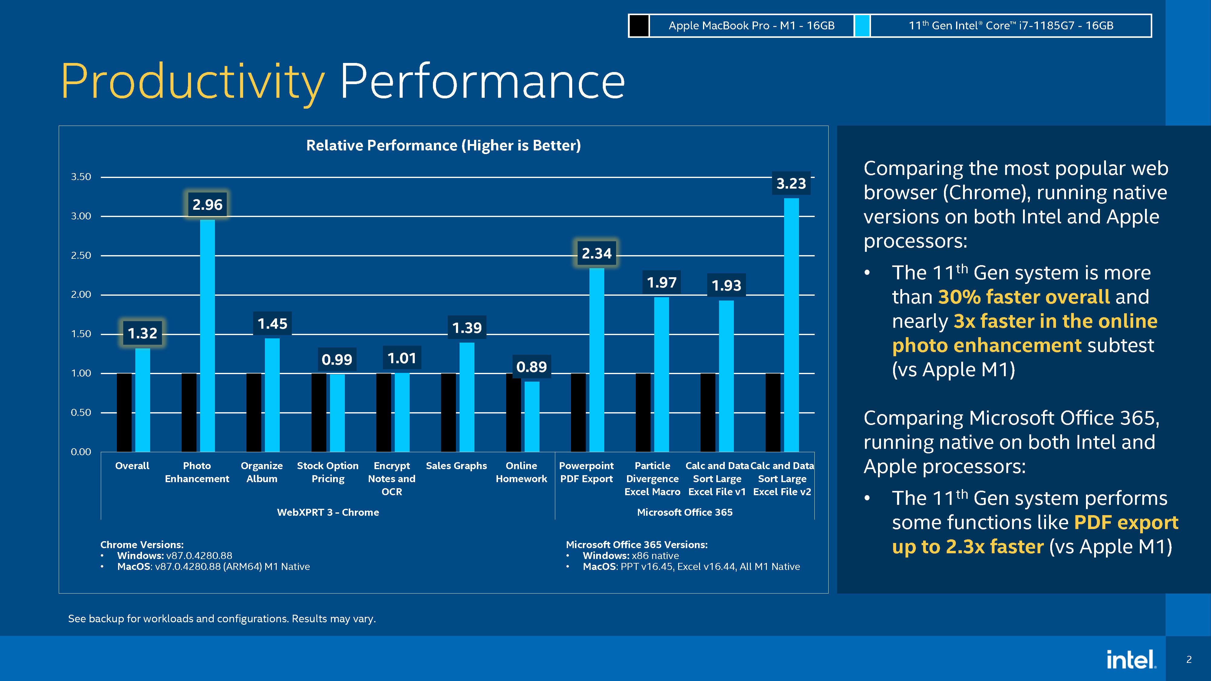 Intel benchmark