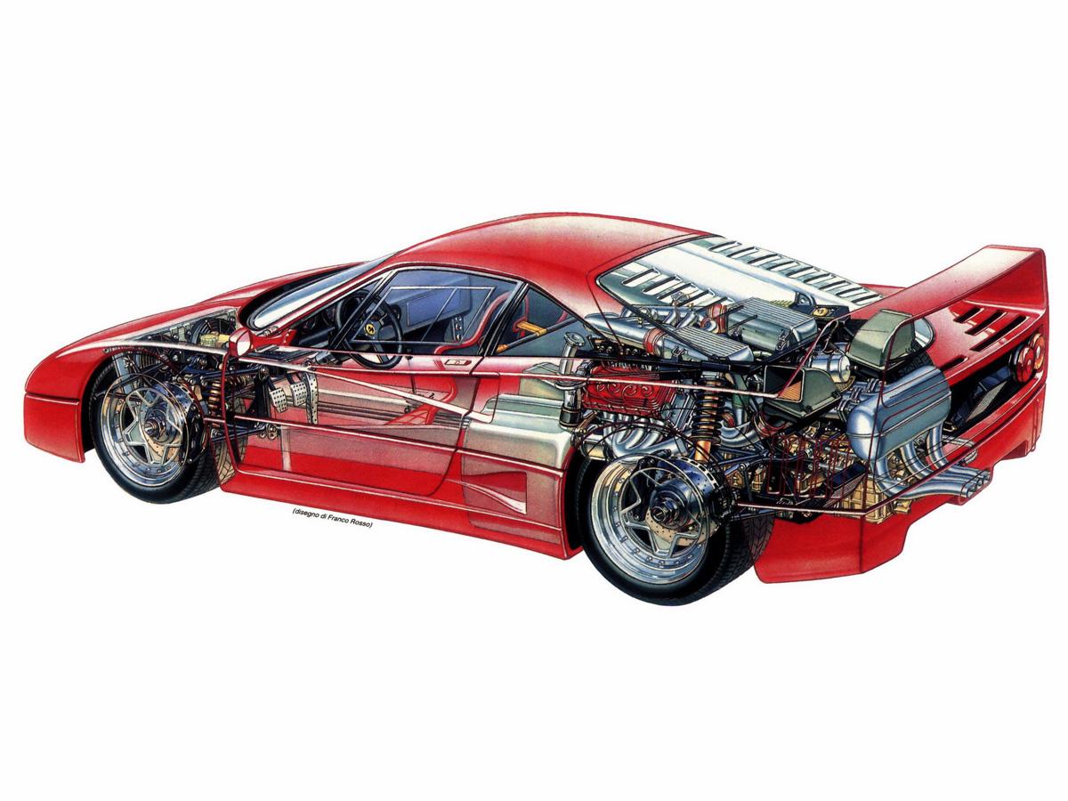 F40採用MR中置引擎後輪傳動的設計 ©wallpaperup.com