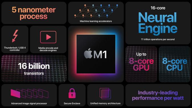 cdb92000-6db2-11eb-bfdf-85c8bd6f38cf 【PC】インテル、「MacにできないことがPCにできる」キャンペーンを展開