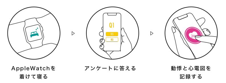Keio Apple Watch Heart Study