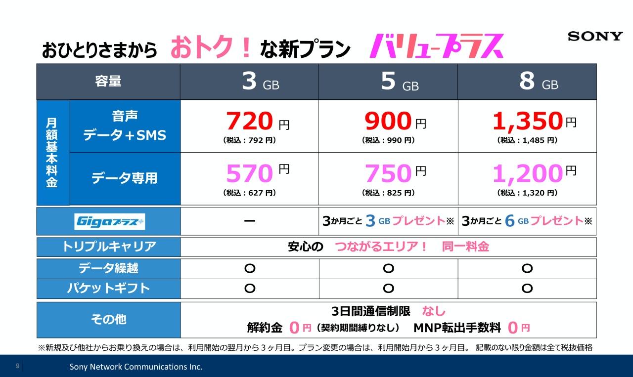 OCN NTT MVNO Junya Ishino