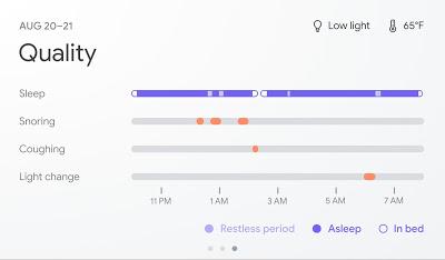 Google Nest Hub 2nd gen Sleep tracking with Soli sensor and ML