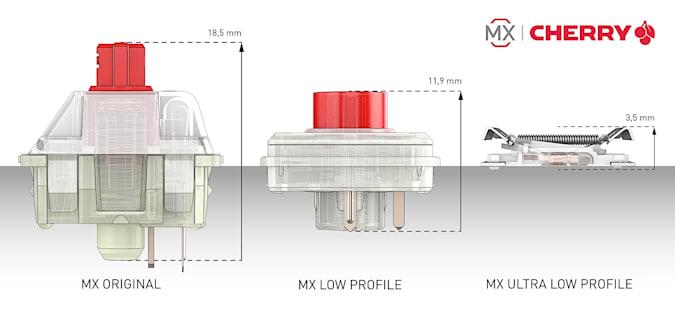 Cherry MX超薄型