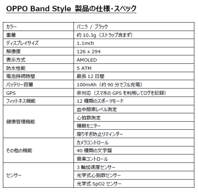 OPPO Band Style