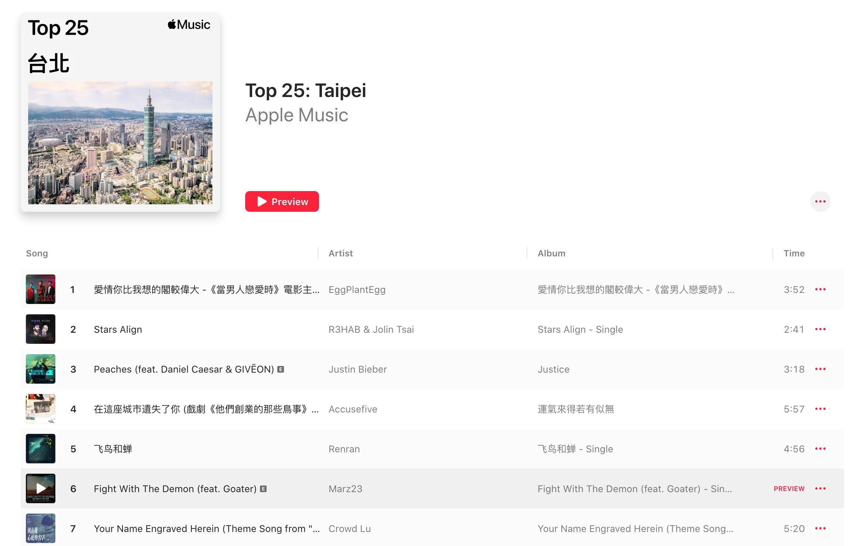 Apple Music 台北城市排行榜