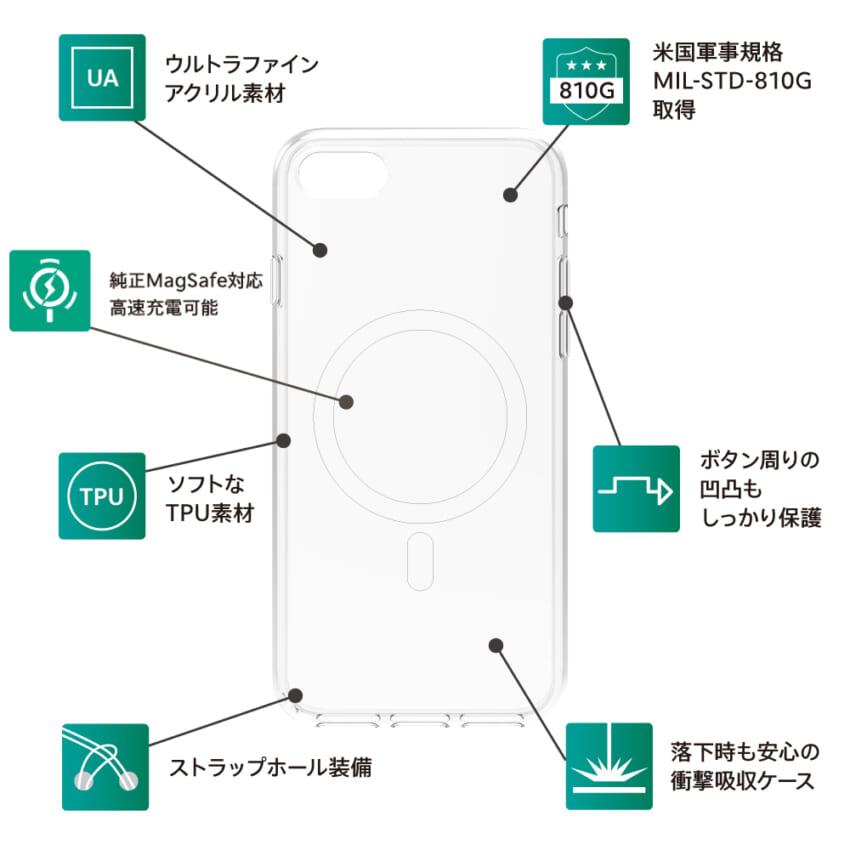 Simplism iPhone SE