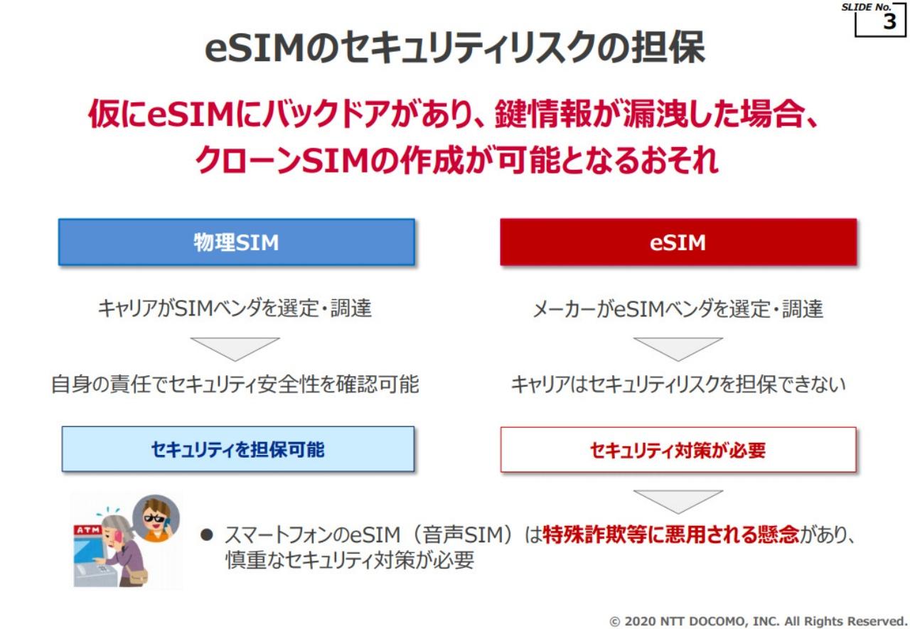 eSIM Masahiro Sano