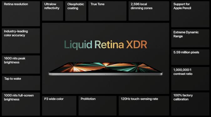 液體視網膜XDR