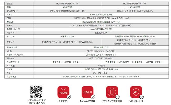 HUAWEI MatePad T10 / T10s