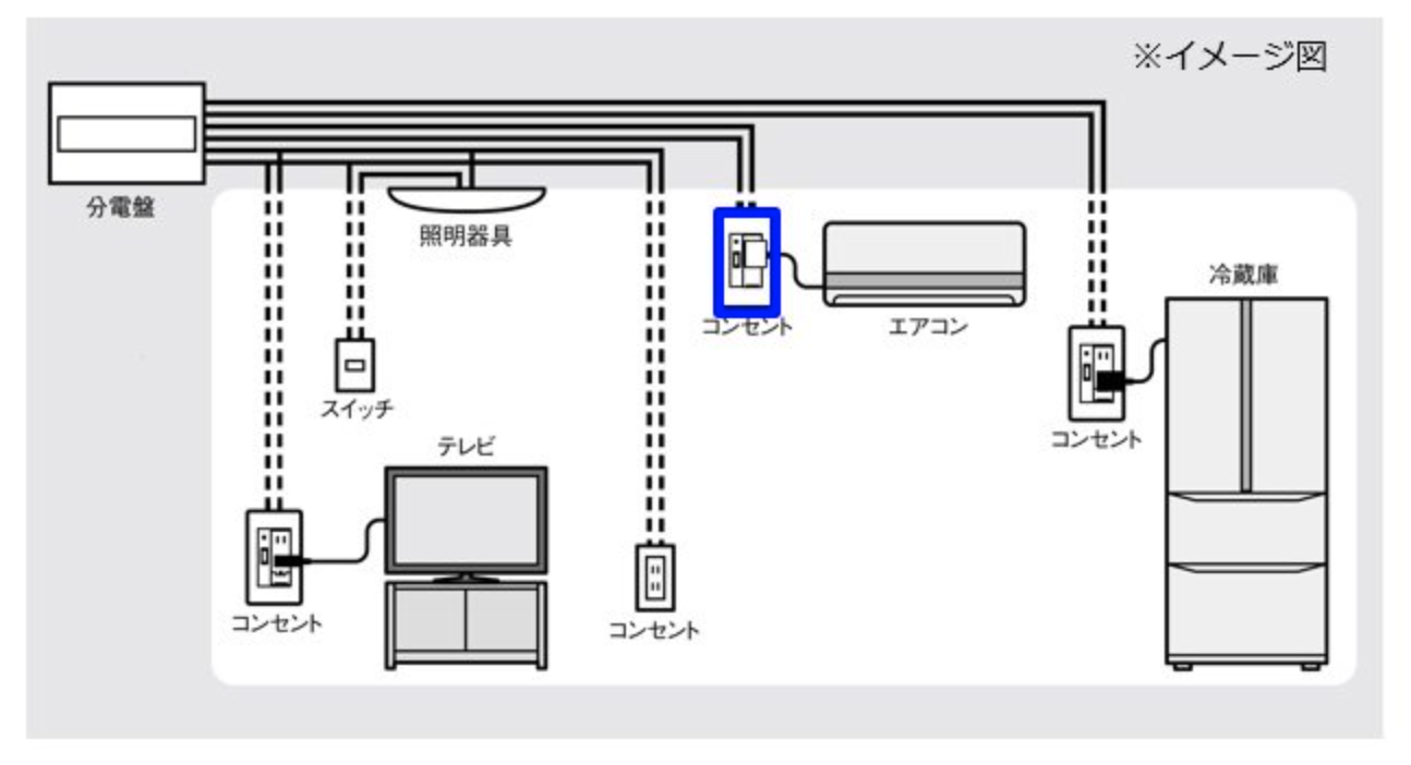 panasonic electrical outlet