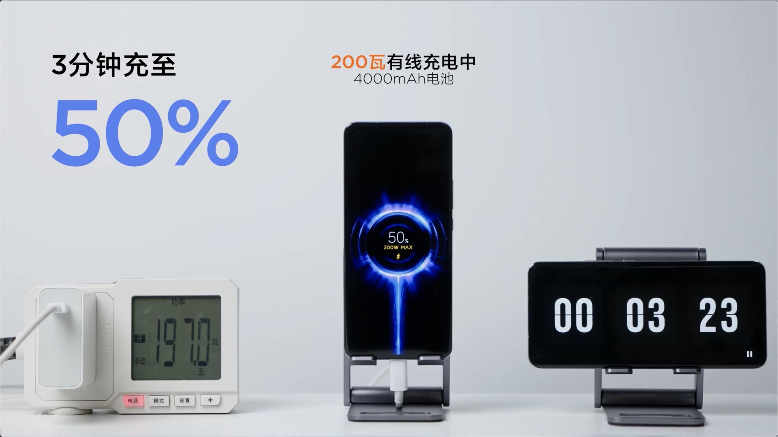 小米 Hyper Charge