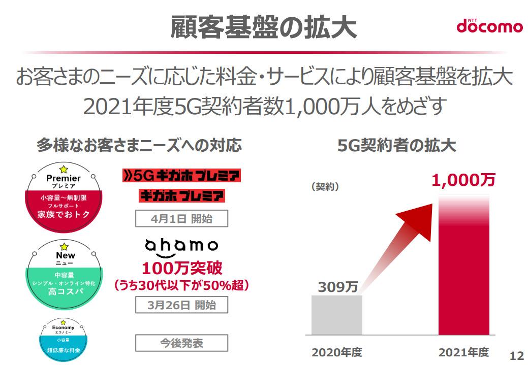 Mobile Settlement Masahiro Sano