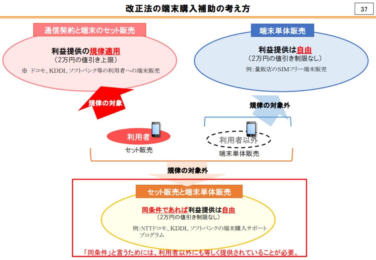 mobile Masahiro Sano