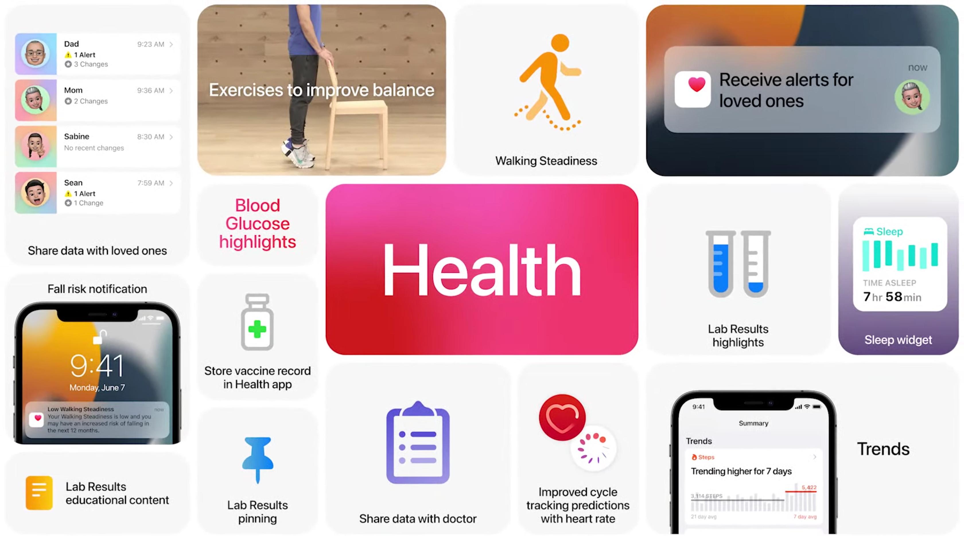 Apple Health, doktorlar ve aile üyeleriyle veri paylaşma özelliğini ekler | Engadget