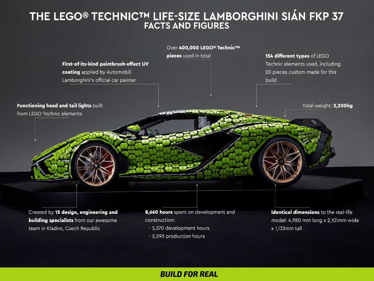 Lego Technic Sian FKP 37