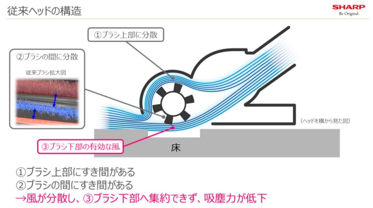 RACTIVE Air POWER EC-SR7