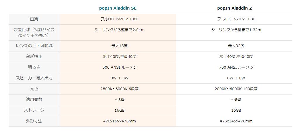 210805popIn_Aladdin-sale