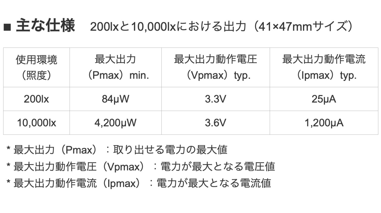 RICOH KYUSHU UNIVERSITY FLEXIBLE ENERGY HARVESTING DEVICE SPEC