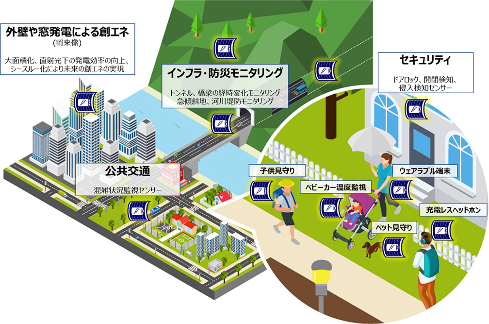 Ricoh Kyushu University