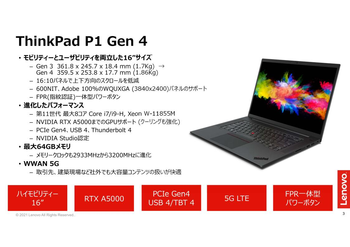 ThinkPad P1 Gen4