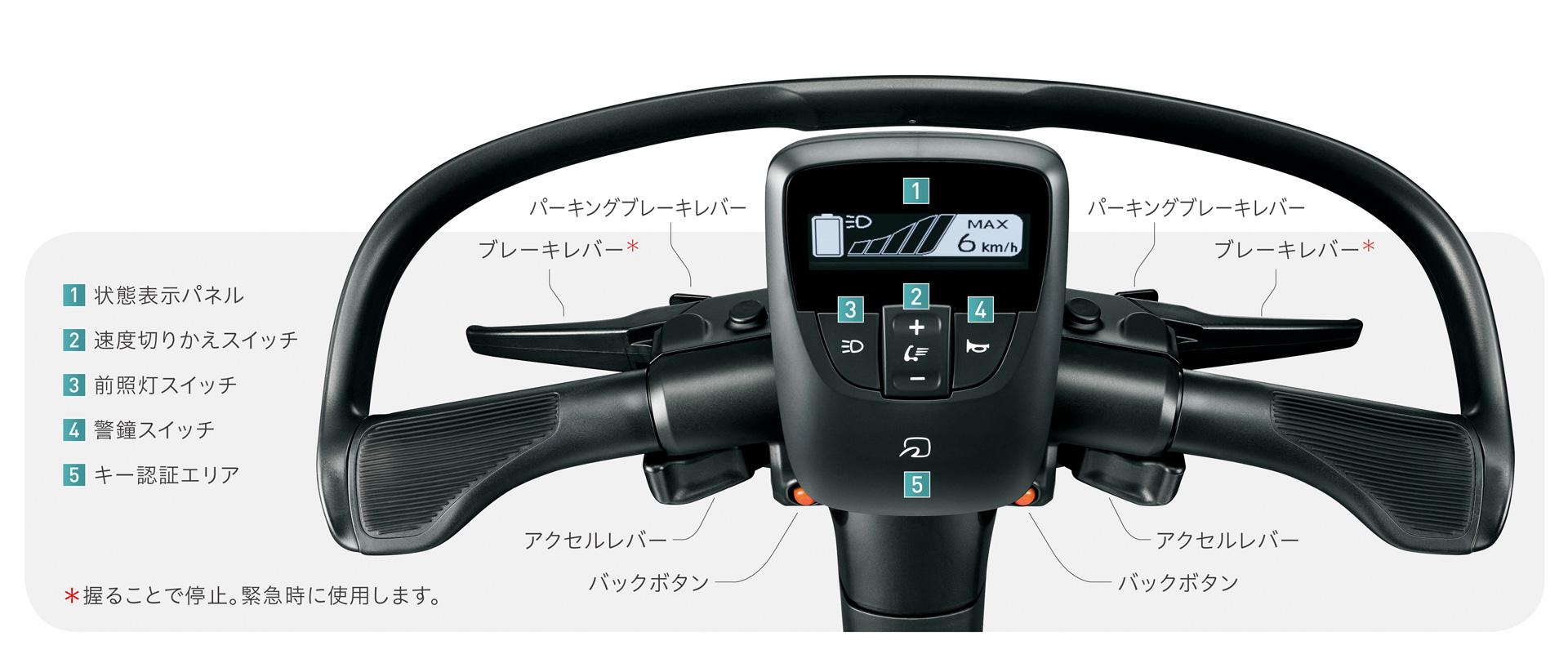Toyota C+walk