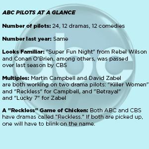 ABC Pilots 2013