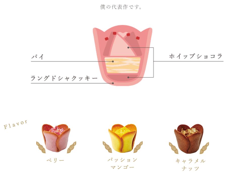 招牌花朵甜點內部構造