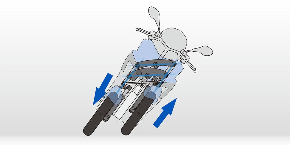 LMW 機構傾斜之作動示意圖。