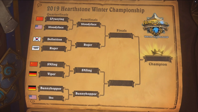 HCT冬季季後賽進行至4強。