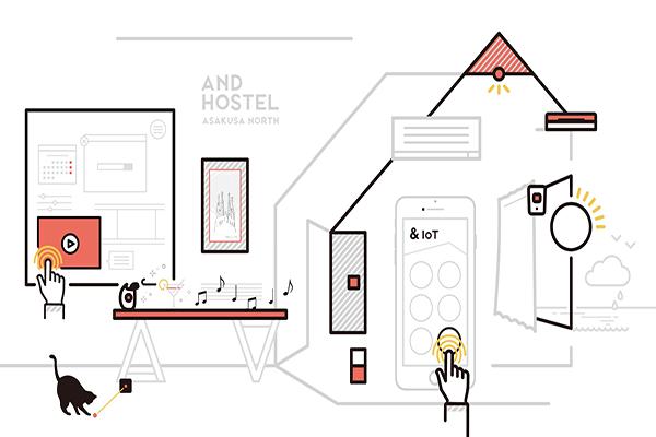 淺草北&AND HOSTEL與and factory共同合作,提供旅宿者IoT體驗,旅客,可使用智慧型手機進行許多客房設備等操作