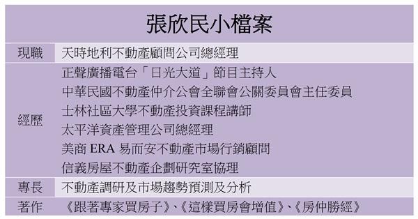 【地產專欄】張欣民:房地合一稅 別被錯誤觀念誤導