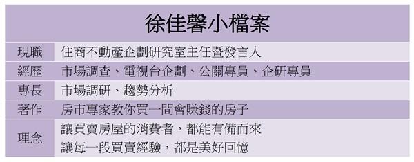 【地產專欄】徐佳馨:新房屋稅來臨 3原則輕鬆養房