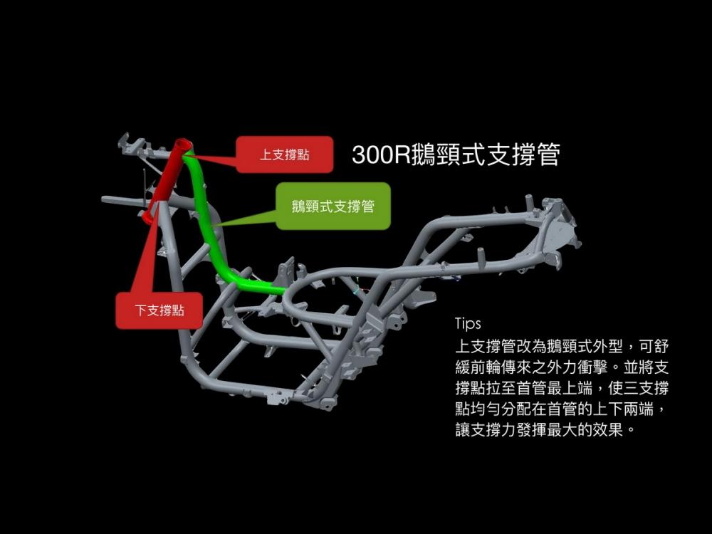 完全是不同的車,Aeon Elite 300R試駕報導