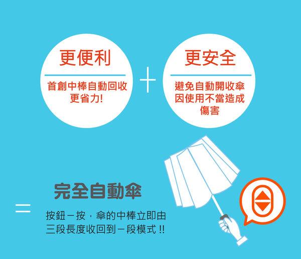 【Sunnybaby 生活館】抗UV三收一變色雨傘/折傘-曉夢迷蝶