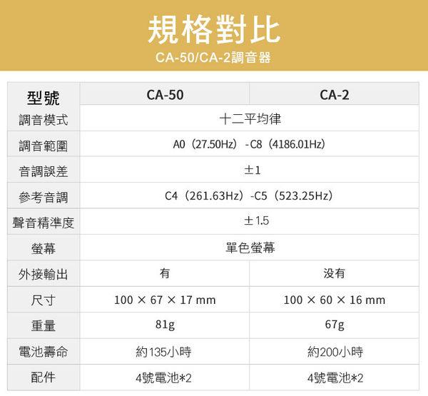小叮噹的店- 調音器 KORG CA-50 新型 半音數位調音器 CA50