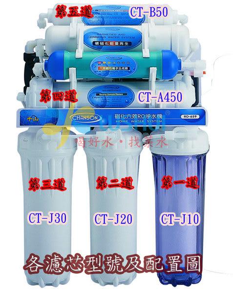 【一年份7入】【免運費】【贈PH測試液】千山淨水原廠濾心CT-J10*4+J20*2+J30*1...舊型號CT-J1*4+J2*2+J3