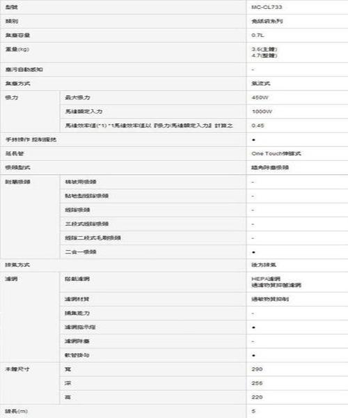 『Panasonic 國際牌』450W無袋式 HEPA級吸塵器 MC-CL733/MCCL733**免運費