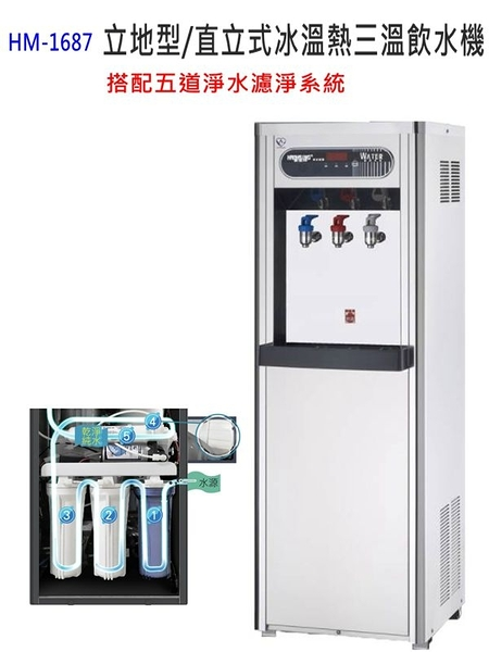 HM1687立地型/直立式冰溫熱三溫飲水機 (搭配標準5道RO逆滲透純水機)