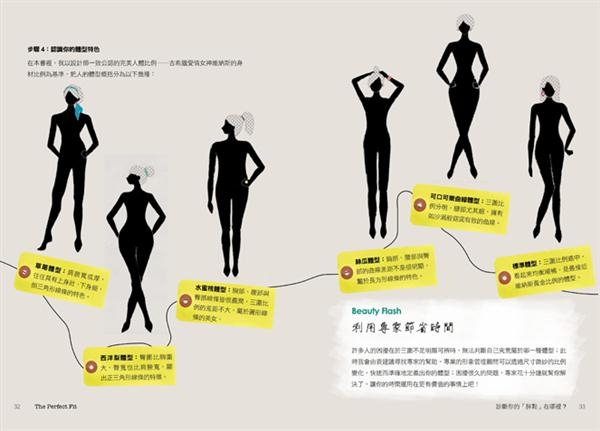 (二手書)穿瘦:超吸睛顯瘦穿搭術大公開,展露細腰、翹臀、長腿好身材